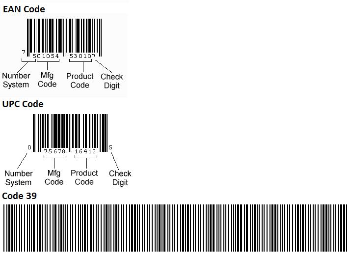 barcode type